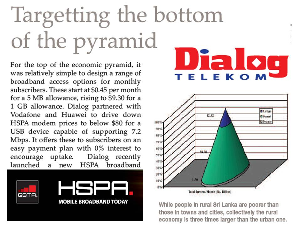 Dialog Telekom's Broadband Revolution: As narrated by GSMA Dialog