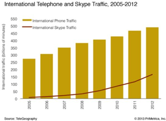 Skype.1