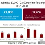 Online Freelancing_6th_Dec_Final