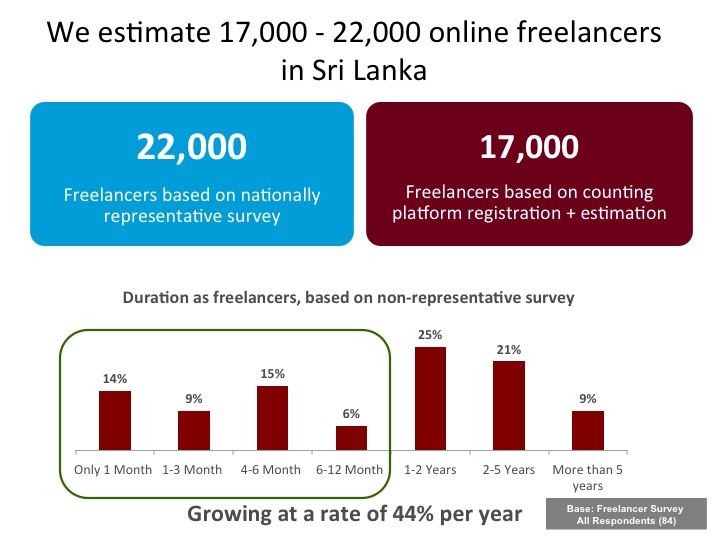 Online Freelancing_6th_Dec_Final